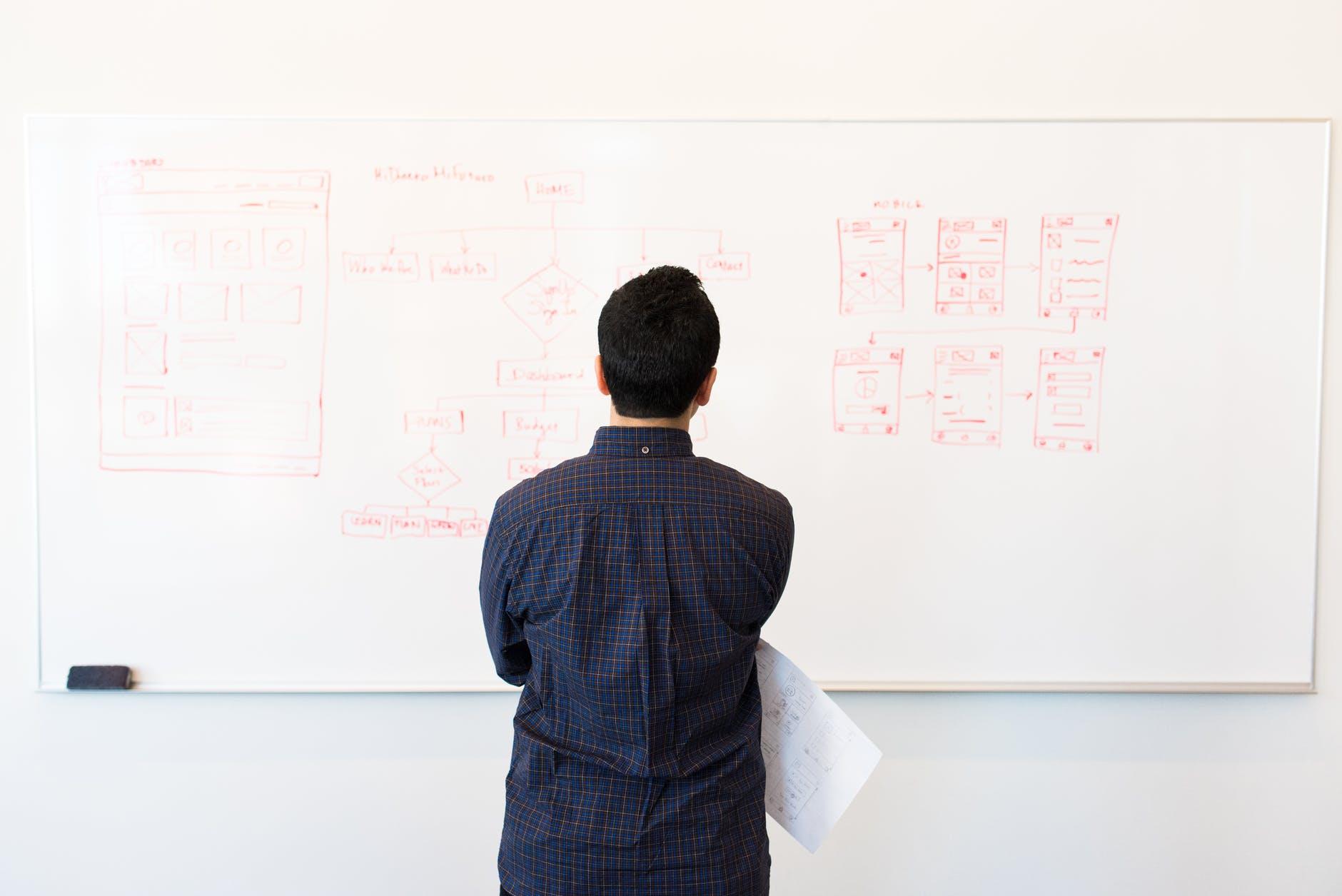 8 правил, как в жёстких условиях изоляции и кризиса не потерять связь с клиентами