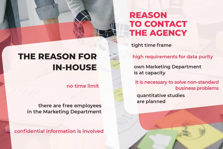 The reasons for in-house or agency